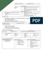 2nd Quarter Study Guide