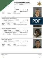 Peoria County inmates 01/14/13