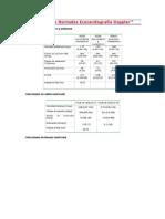 Valores normales de Ecocardiografia Doopler