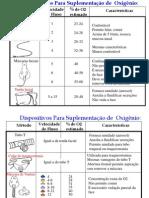 oxigenioterapia_2011_2