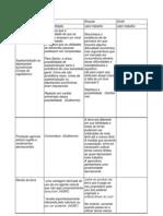Tabela HPE.odt