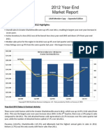 Charlottesville Real Estate 2012 Year End Market Report