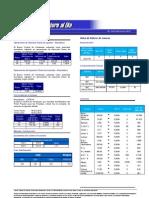 Mercado Financiero 20-12-12
