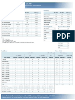 November 2012 Real Estate Market Statistics for Baltimore City, MD