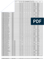 Listado de Aspirantes no Seleccionados, que entregaron papeles en AGEFMOcc para optar a los cupos por ampliacion o reubicación