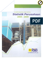 Statistik of PLN Indonesia