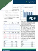 Derivatives Report 15th Jan