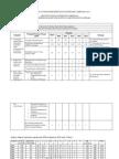 Pelan Strategik Addmaths 2013 PDF