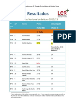 Participantes e Classificações no Concurso Nacional de Leitura na escola Cristina Torres 2013