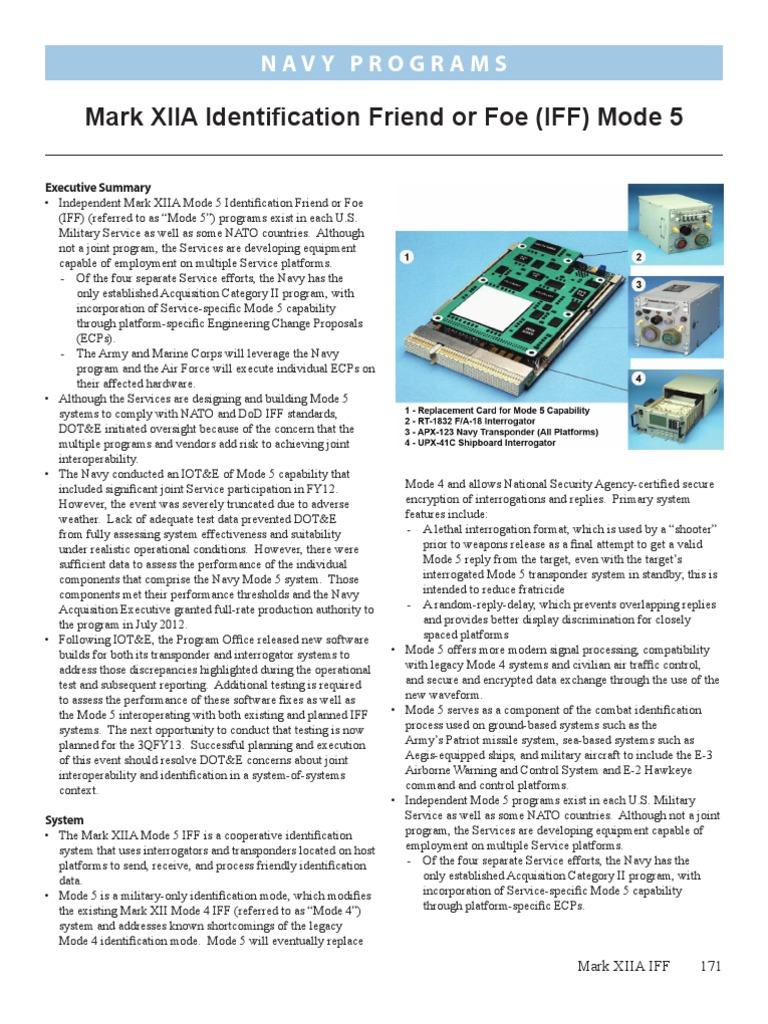Mark XIIA Identification Friend or Foe (IFF) Mode 5 | Navies