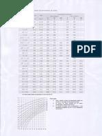 Tabelas Dimensionamento Barras de Cobre
