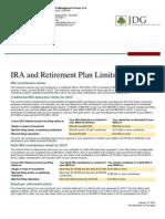 2013 IRA and Retirement Plan Limits