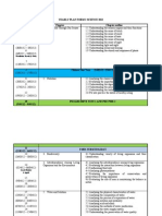 Yearly Plan Form 1 Science 2013
