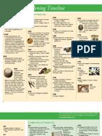 history of gardening timeline