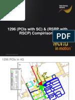RSRP & RSCP Comparison