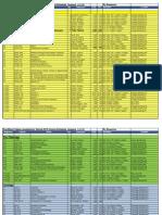 2013 Spring Class Schedule (updated 11/15)