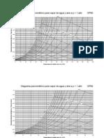 Diagrama psicrometrico