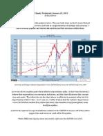 US Equity Technicals