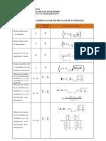 Formulario de Intervalos de Confianza-2012-2