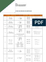 Formulario de pruebas de hipótesis-2012-2