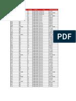 Ejercicio práctico prueba Excel.xls