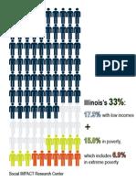 Illinois's 33%