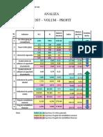 analiza cost volum profit
