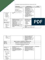 Rancangan Tahunan Psk Tingkatan Dua 2013