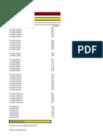 Tabela Para Clientes