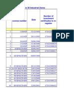 Danh sach DNNN dua lên website 15.11.2011.xls