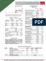 Утренний обзор финансовых рынков (2013-01-17)