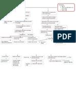 Pathophysiology of Buerger Disease.htm