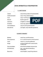 66830060 10 Medicatia Aparatului Respirator