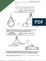 manual de izajes parte 2