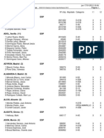 Listados de inscritos por club