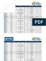 2013 World Baseball Classic Provisional Rosters_011713
