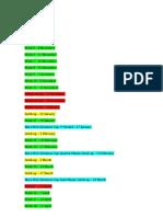 IFL Madrid calendar 2012/2013