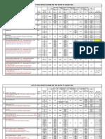 FDBONDSInterest Rates BA