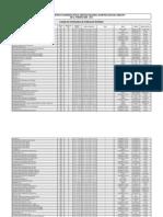 Listado de Sonometro Calibrado Periodo 2009-2012