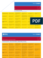 CDP Framework