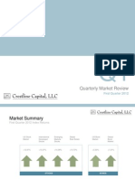 Q1 2012 Quarterly Market Review