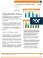December 2012 Monthly Calgary Housing Statistics