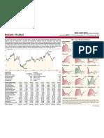 Intel (INTC) - Earnings Quality Report