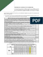 Ley de Seguridad Vial - Novedades 2 (2)