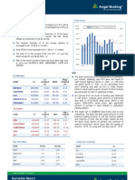 Derivatives Report, 18th January