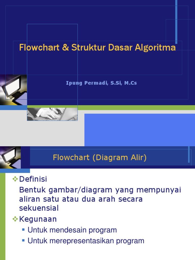 Flowchart struktur dasar algoritmappt ccuart Images