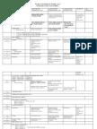 Scheme Of Work BI Form 2_2013