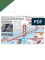 Puente Colgante - Patrimonio Provincial