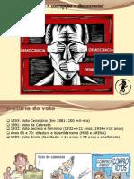 voto nulo no brasil