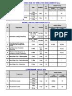 DSSC Timetable